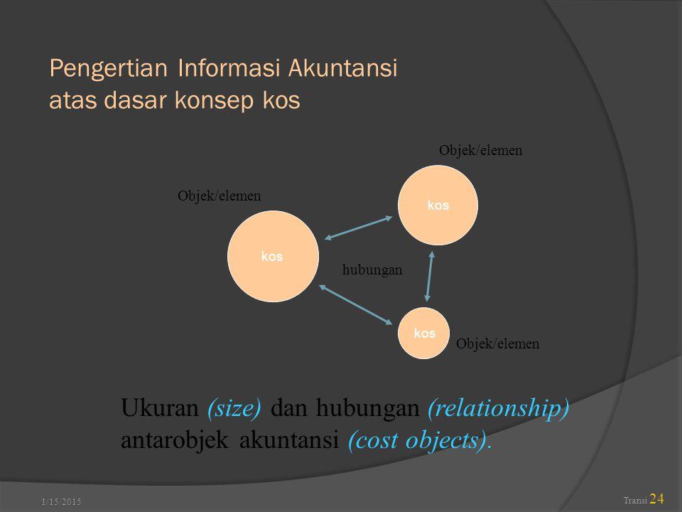 Pengertian Informasi Akuntansi atas dasar konsep kos 1/15/2015 Transi 24 Ukuran (size) dan hubungan (relationship) antarobjek akuntansi (cost objects)