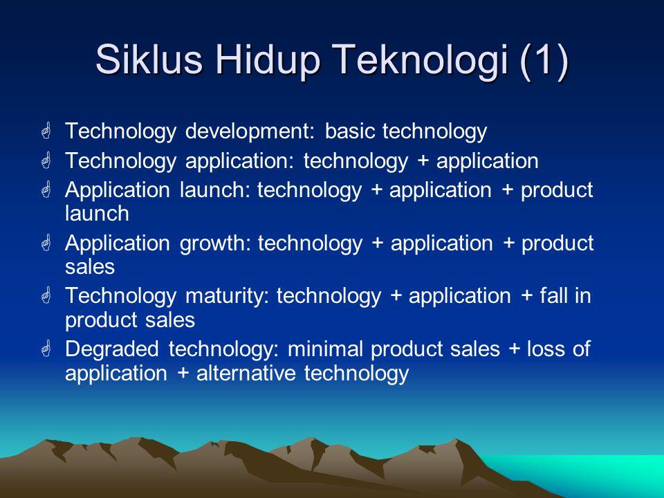 Siklus Hidup Teknologi (1)  Technology development: basic technology  Technology application: technology + application  Application launch: technol