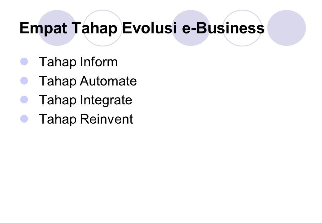 Empat Tahap Evolusi e-Business Tahap Inform Tahap Automate Tahap Integrate Tahap Reinvent