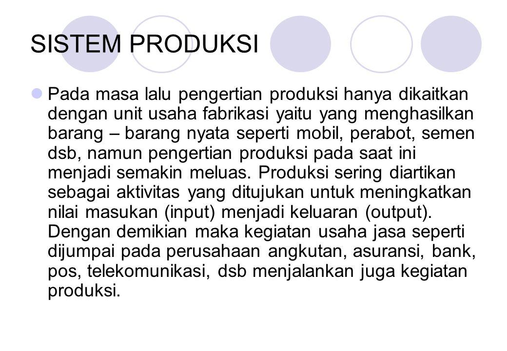 SISTEM PRODUKSI Pada masa lalu pengertian produksi hanya dikaitkan dengan unit usaha fabrikasi yaitu yang menghasilkan barang – barang nyata seperti m