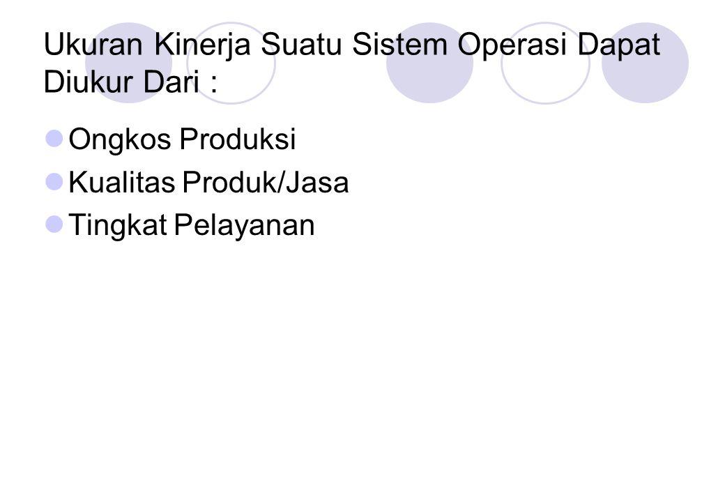 Ukuran Kinerja Suatu Sistem Operasi Dapat Diukur Dari : Ongkos Produksi Kualitas Produk/Jasa Tingkat Pelayanan