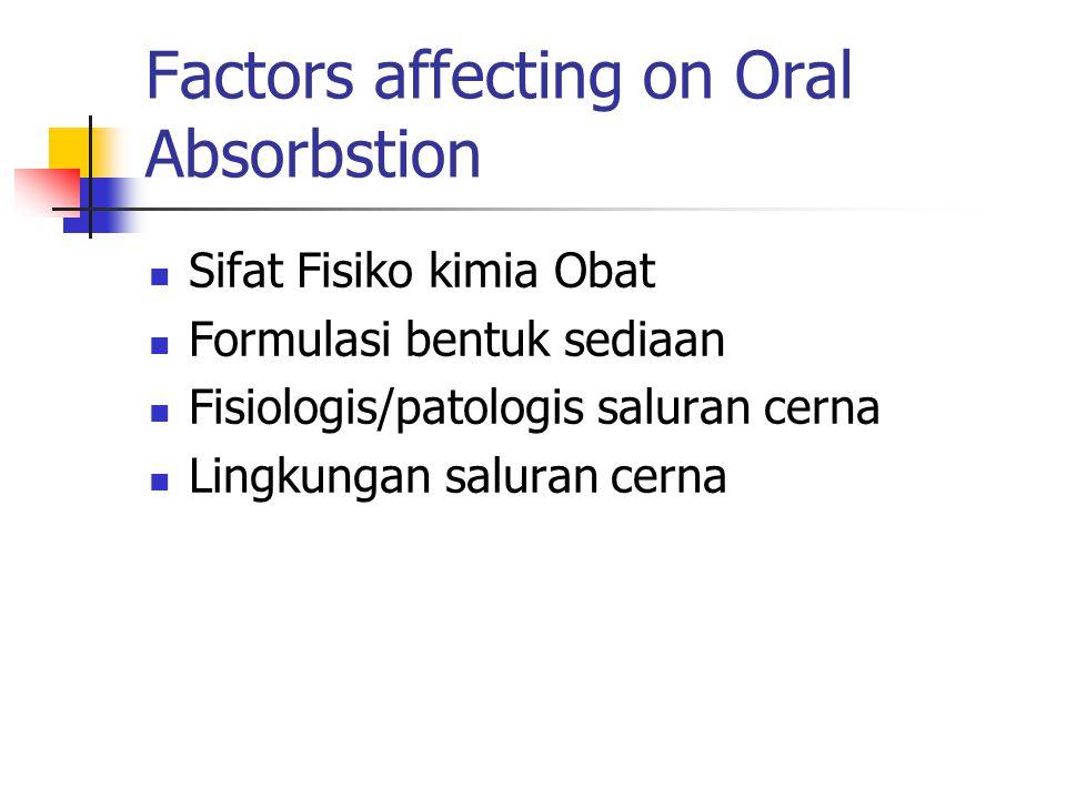 Factors affecting on Oral Absorbstion Sifat Fisiko kimia Obat Formulasi bentuk sediaan Fisiologis/patologis saluran cerna Lingkungan saluran cerna