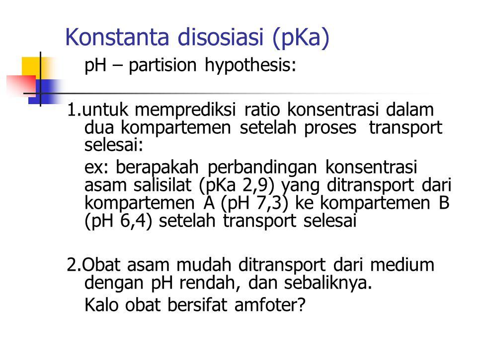 Konstanta disosiasi (pKa) pH – partision hypothesis: 1.untuk memprediksi ratio konsentrasi dalam dua kompartemen setelah proses transport selesai: ex: