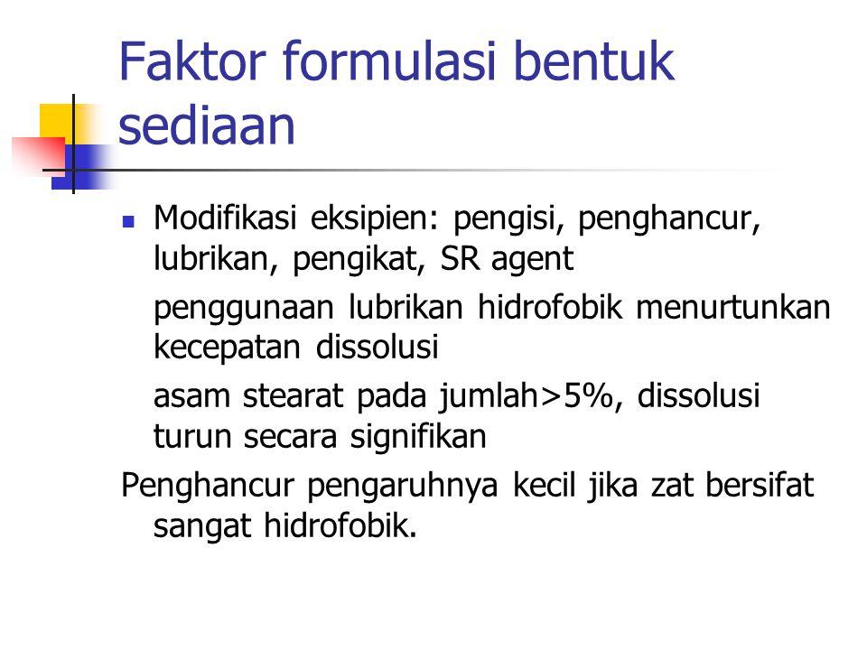 Faktor formulasi bentuk sediaan Modifikasi eksipien: pengisi, penghancur, lubrikan, pengikat, SR agent penggunaan lubrikan hidrofobik menurtunkan kece