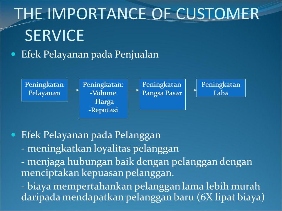 Efek Pelayanan pada Penjualan Efek Pelayanan pada Pelanggan - meningkatkan loyalitas pelanggan - menjaga hubungan baik dengan pelanggan dengan mencipt