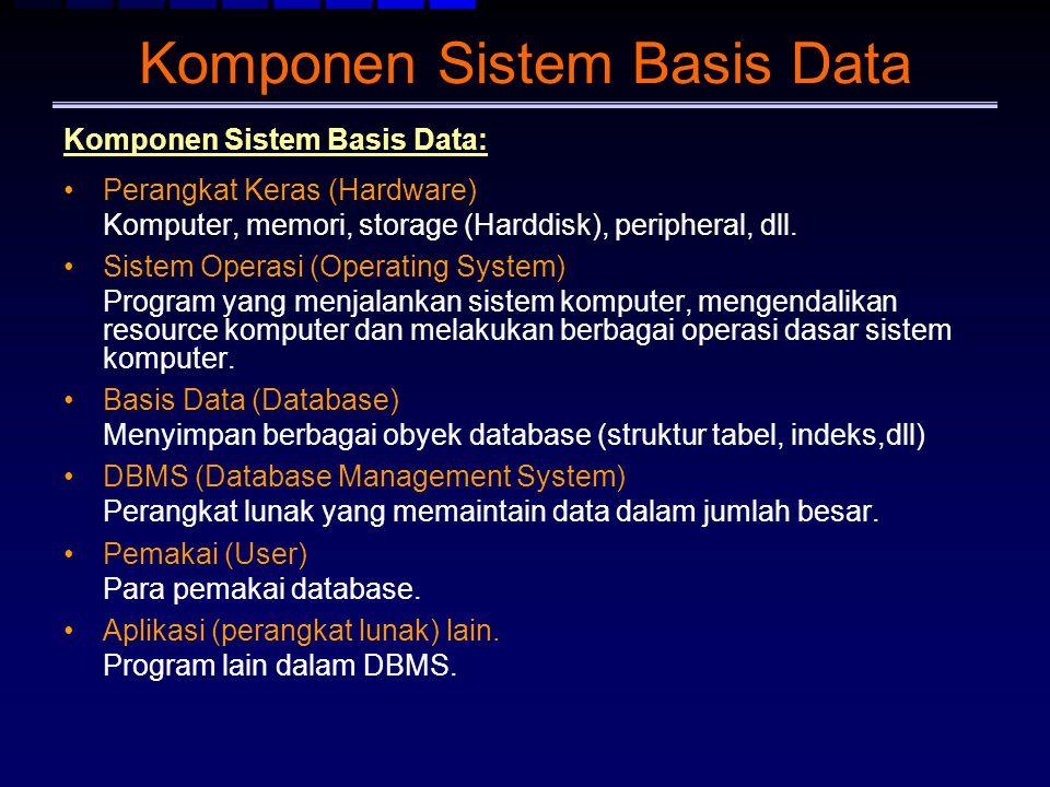 Komponen Sistem Basis Data Komponen Sistem Basis Data: Perangkat Keras (Hardware) Komputer, memori, storage (Harddisk), peripheral, dll. Sistem Operas