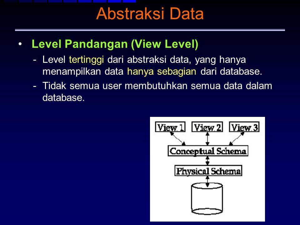 Abstraksi Data Level Pandangan (View Level) -Level tertinggi dari abstraksi data, yang hanya menampilkan data hanya sebagian dari database. -Tidak sem