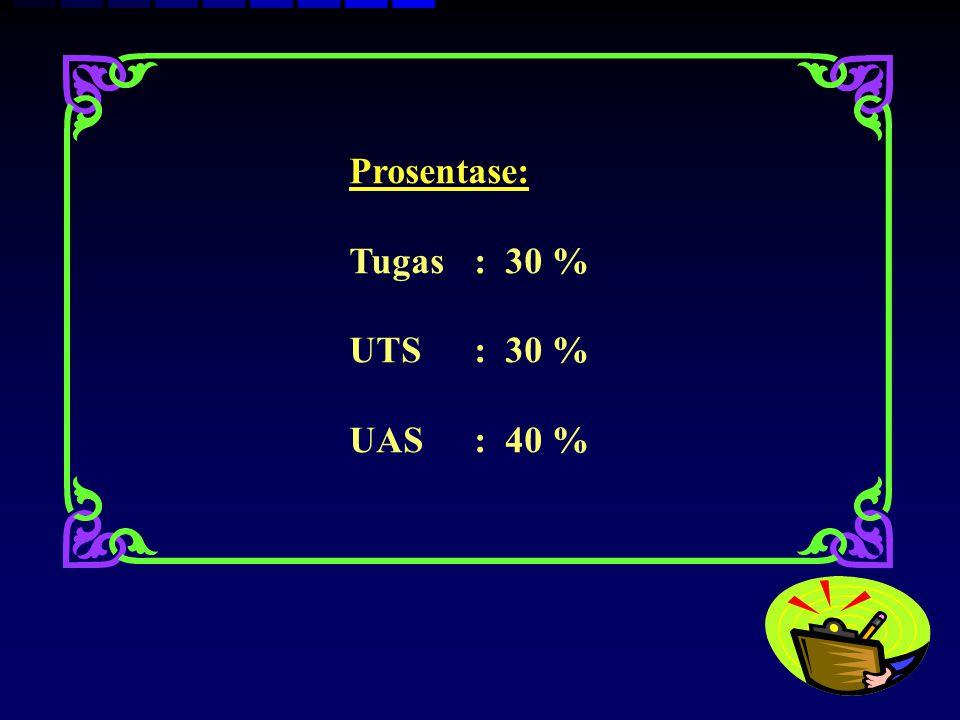 Prosentase: Tugas:30 % UTS:30 % UAS:40 %