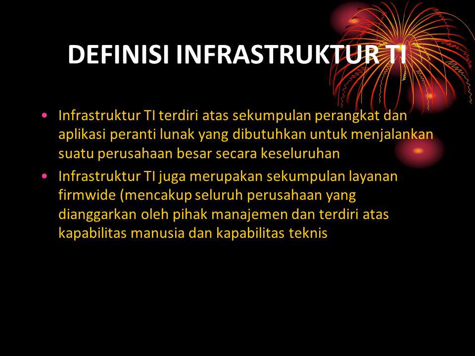 DEFINISI INFRASTRUKTUR TI Infrastruktur TI terdiri atas sekumpulan perangkat dan aplikasi peranti lunak yang dibutuhkan untuk menjalankan suatu perusa