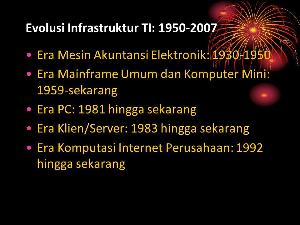 Evolusi Infrastruktur TI: 1950-2007 Era Mesin Akuntansi Elektronik: 1930-1950 Era Mainframe Umum dan Komputer Mini: 1959-sekarang Era PC: 1981 hingga