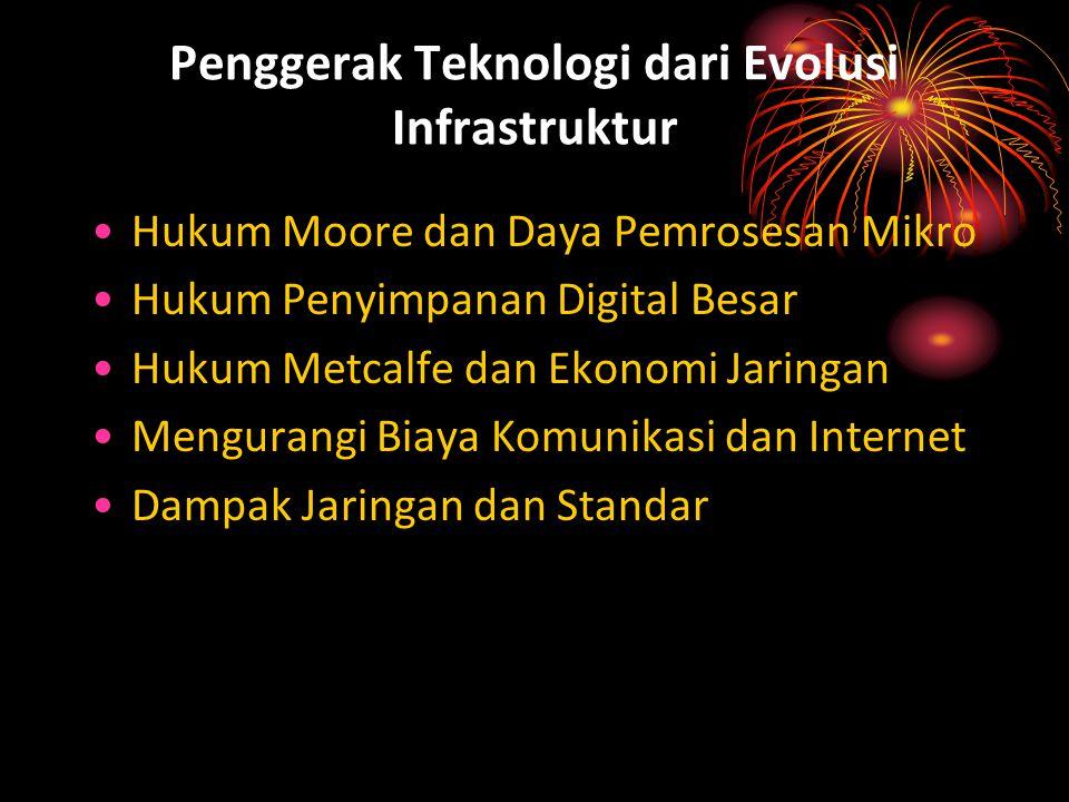 Penggerak Teknologi dari Evolusi Infrastruktur Hukum Moore dan Daya Pemrosesan Mikro Hukum Penyimpanan Digital Besar Hukum Metcalfe dan Ekonomi Jaring