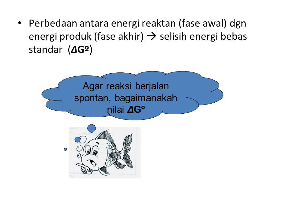 Perbedaan antara energi reaktan (fase awal) dgn energi produk (fase akhir)  selisih energi bebas standar (ΔGº) Agar reaksi berjalan spontan, bagaiman