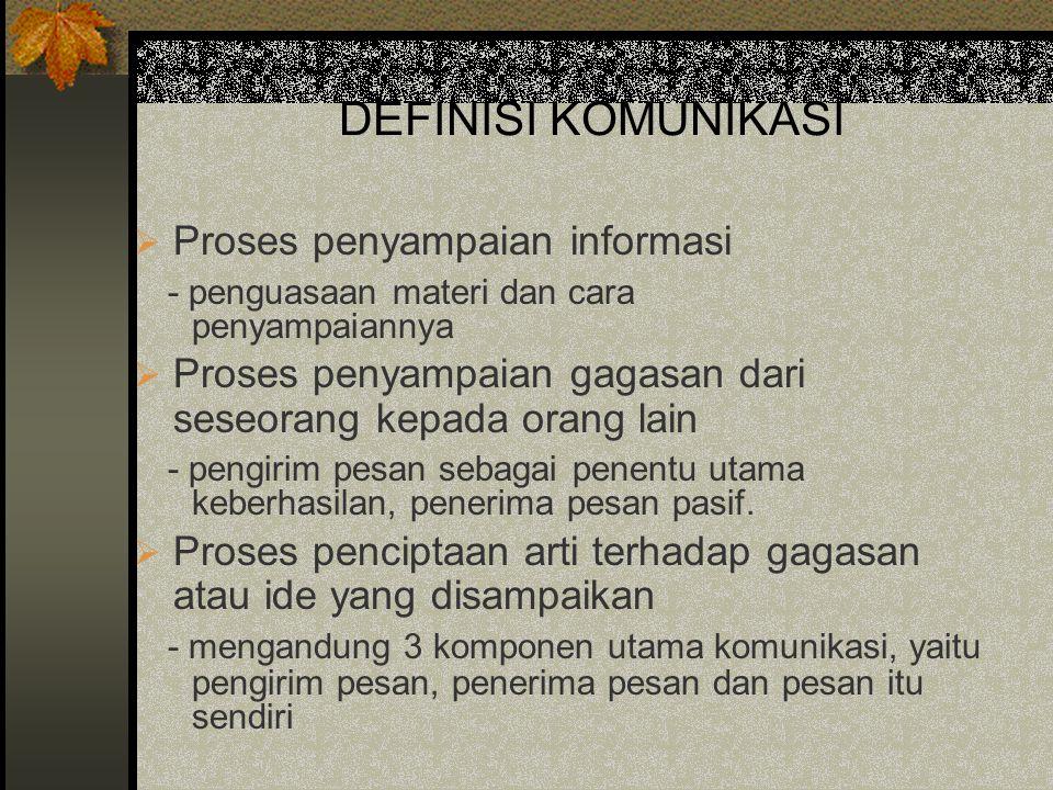 DEFINISI KOMUNIKASI  Proses penyampaian informasi - penguasaan materi dan cara penyampaiannya  Proses penyampaian gagasan dari seseorang kepada oran