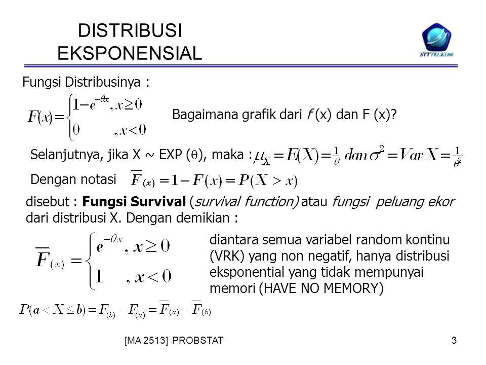 [MA 2513] PROBSTAT3 Fungsi Distribusinya : Bagaimana grafik dari f (x) dan F (x).