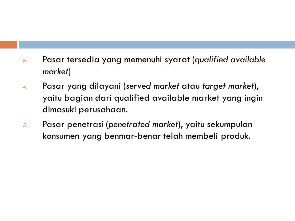 3. Pasar tersedia yang memenuhi syarat (qualified available market) 4. Pasar yang dilayani (served market atau target market), yaitu bagian dari quali