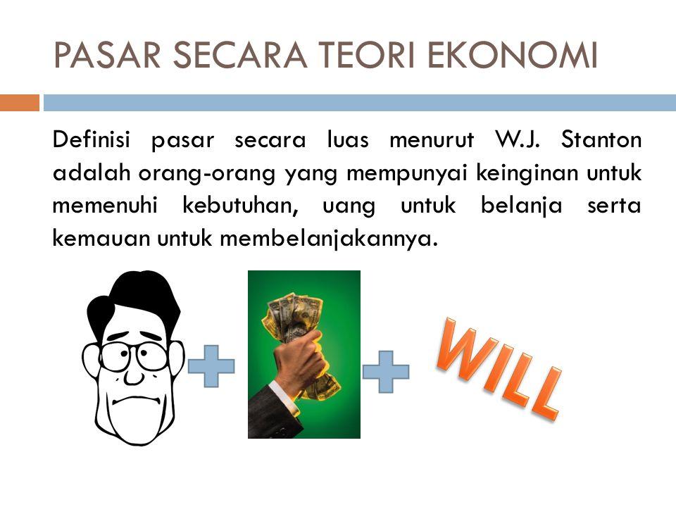 Pasar Menurut Luas Jangkauan 1.