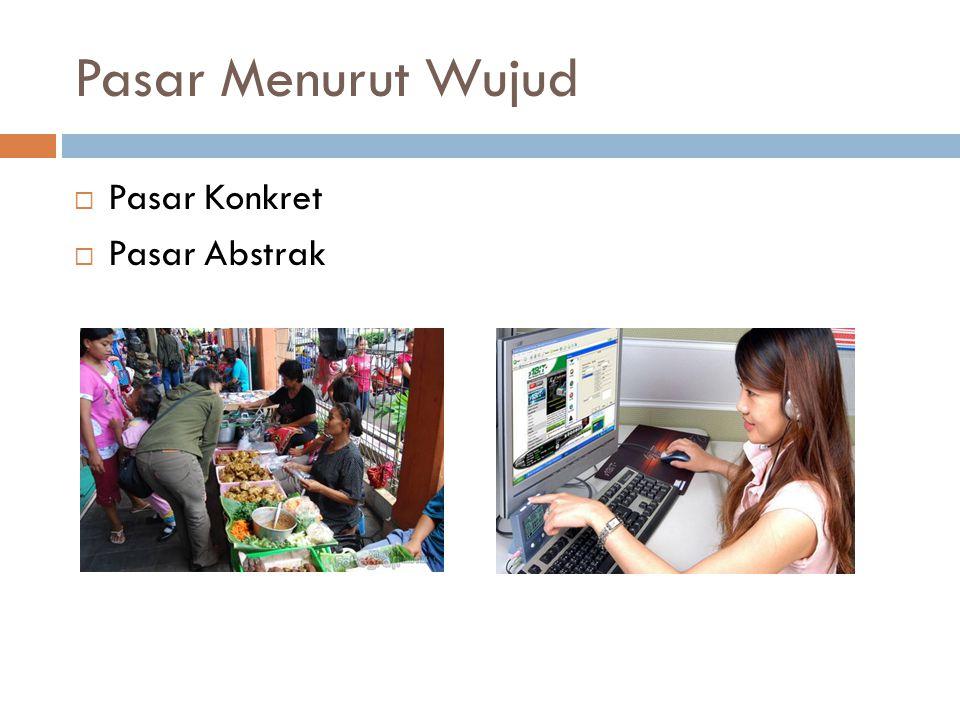 Pasar Menurut Wujud 1.