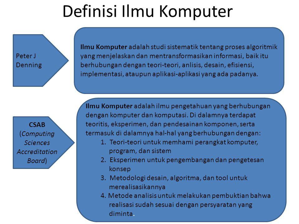 Cabang Ilmu Komputer 1.Matematika Komputasi 2.Keamanan Internet 3.DataWarehouse 4.Mobile Computing 5.Algoritma 6.Practical considerations 7.Pemrograman Komputer 8.Interaksi Manusia dengan komputer (Human-Computer Interaction) 9.Sistem Operasi(Operating Systems ) 10.System programming 11.CRM 12.Sistem Informasi Geografis 13.Sistem Informasi Manajemen 14.Object-oriented programming (OOP) 15.Enterprise Resource Planning (ERP) 16.Jaringan komputer 17.Ad-hoc Networks 18.Database management system (DBMS) 19.Artificial Intelligent