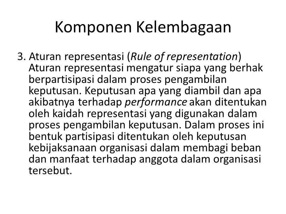 Komponen Kelembagaan 3.