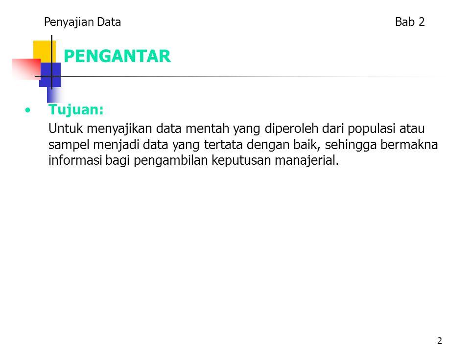 2 PENGANTAR Tujuan: Untuk menyajikan data mentah yang diperoleh dari populasi atau sampel menjadi data yang tertata dengan baik, sehingga bermakna inf