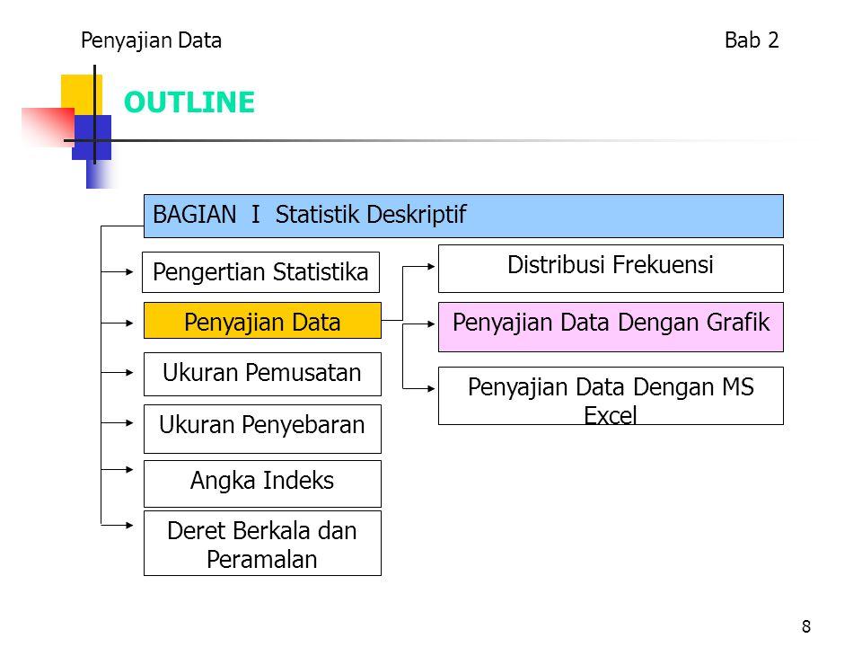 8 OUTLINE BAGIAN I Statistik Deskriptif Pengertian Statistika Penyajian Data Ukuran Penyebaran Ukuran Pemusatan Angka Indeks Deret Berkala dan Peramal