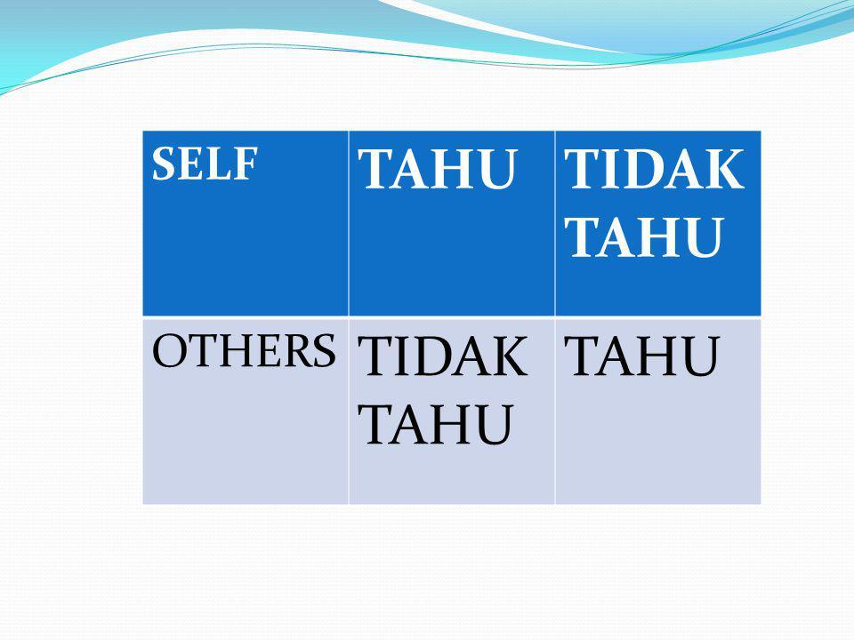 SELF TAHUTIDAK TAHU OTHERS TIDAK TAHU TAHU