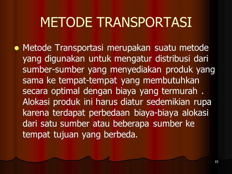 15 METODE TRANSPORTASI Metode Transportasi merupakan suatu metode yang digunakan untuk mengatur distribusi dari sumber-sumber yang menyediakan produk