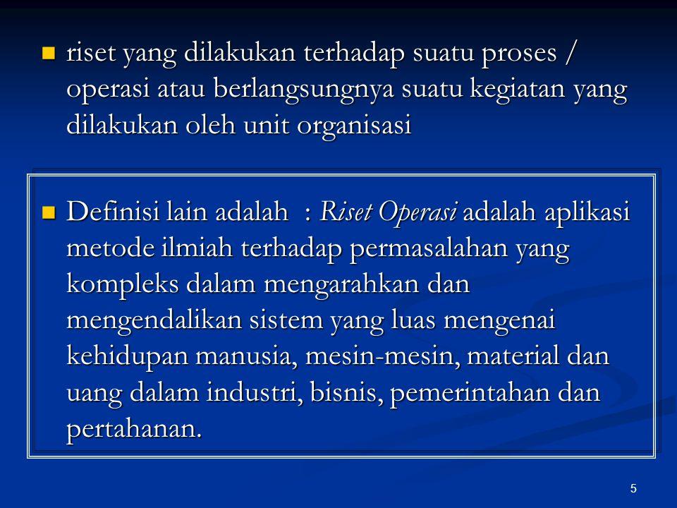 5 riset yang dilakukan terhadap suatu proses / operasi atau berlangsungnya suatu kegiatan yang dilakukan oleh unit organisasi riset yang dilakukan ter