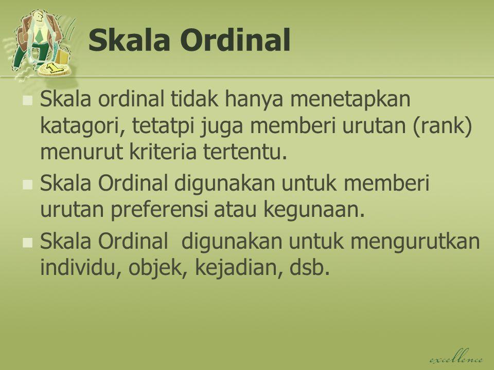 Skala Ordinal Skala ordinal tidak hanya menetapkan katagori, tetatpi juga memberi urutan (rank) menurut kriteria tertentu.