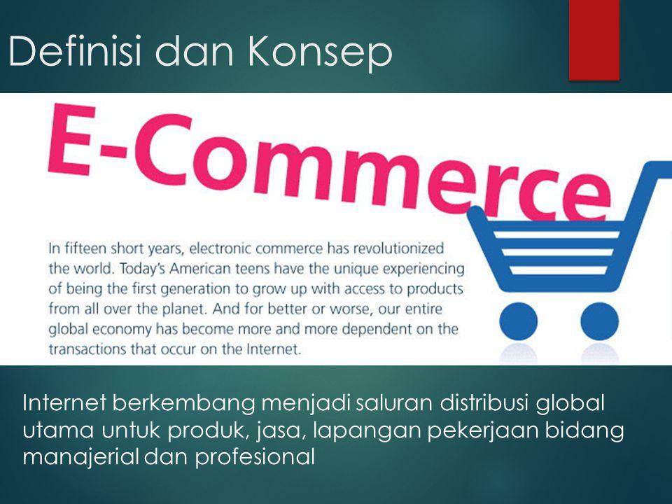 Sasaran e-business Sasaran dari e-business adalah pasar secara elektronis atau sering disebut electronic market.