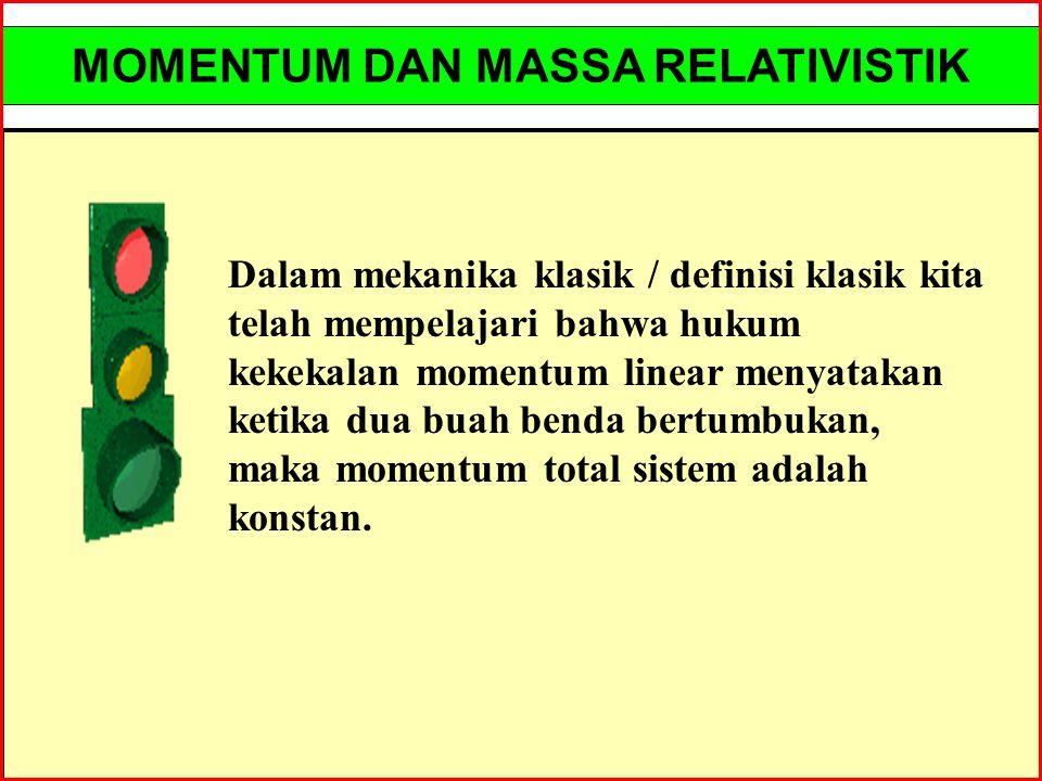 MOMENTUM DAN MASSA RELATIVISTIK Dalam mekanika klasik / definisi klasik kita telah mempelajari bahwa hukum kekekalan momentum linear menyatakan ketika