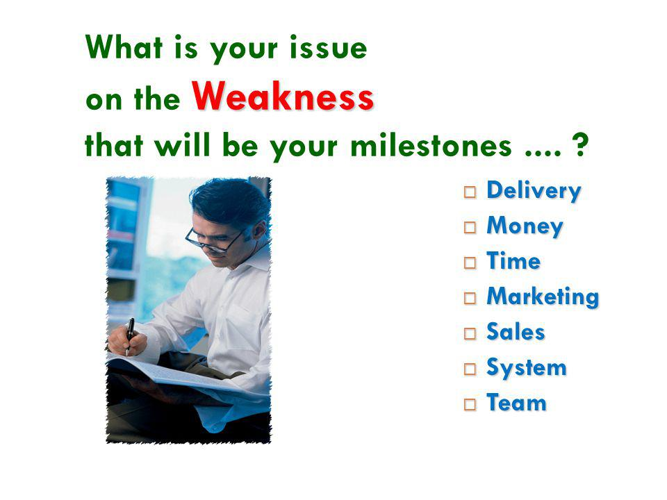Weakness What is your issue on the Weakness that will be your milestones.... ?  Delivery  Money  Time  Marketing  Sales  System  Team