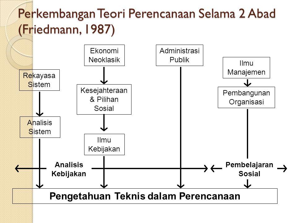 Perkembangan Teori Perencanaan Selama 2 Abad (Friedmann, 1987) Rekayasa Sistem Analisis Sistem Ekonomi Neoklasik Kesejahteraan & Pilihan Sosial Ilmu Kebijakan Administrasi Publik Ilmu Manajemen Pembangunan Organisasi Pengetahuan Teknis dalam Perencanaan Analisis Kebijakan Pembelajaran Sosial