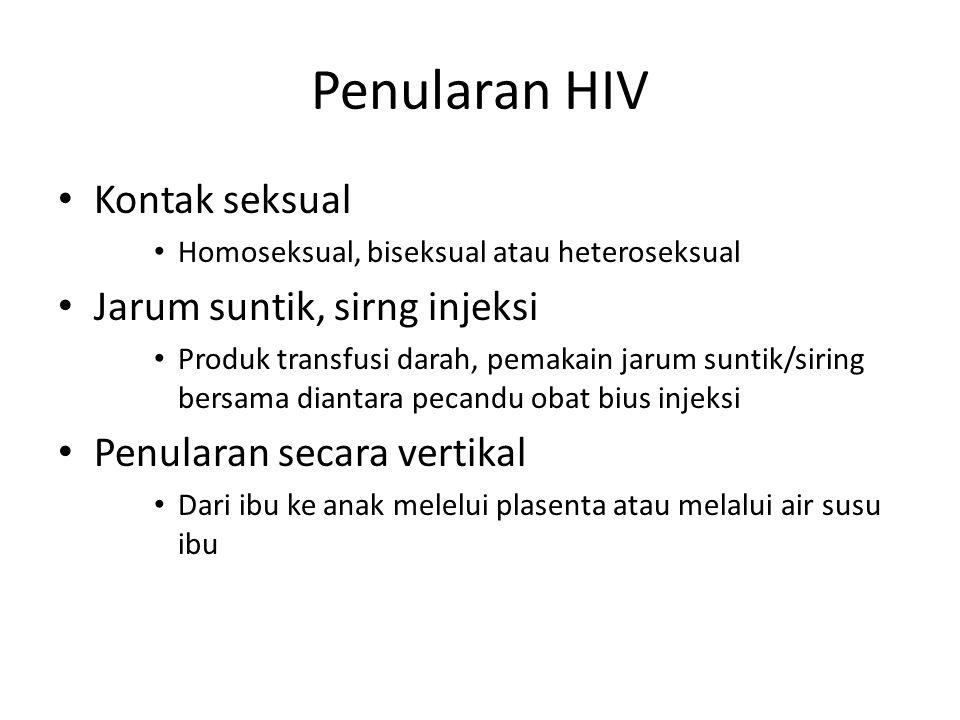 AIDS Virus HIV