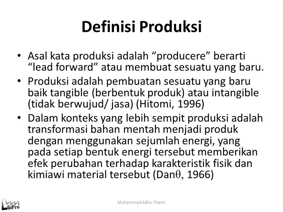 Istilah Kata Produksi? Manufaktur? Sistem Produksi? Sistem Manufaktur? Muhammad Adha Ilhami
