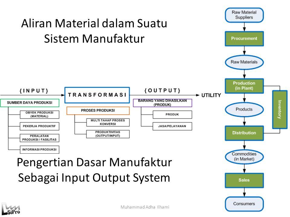 Definisi Sistem Produksi Sistem produksi adalah sistem yang melakukan proses transformasi atau konversi bahan mentah menjadi produk jadi dengan kualit