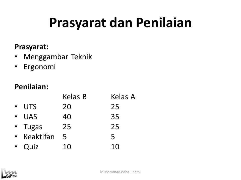 Ilustrasi Proses Produksi (Menentukan Kapasitas Pabrik) Muhammad Adha Ilhami 3'5'3' t = 0