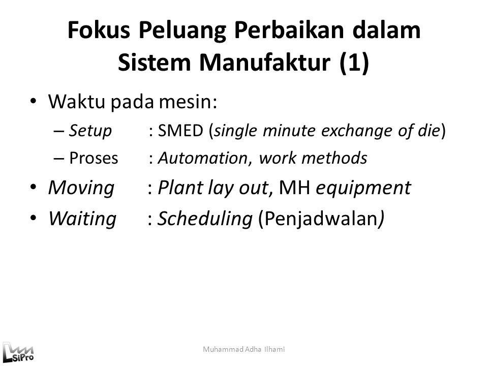 Permasalahan dalam Sistem Manufaktur Muhammad Adha Ilhami Moving and waiting 95%5% Time on machine CuttingSetup 70%30% Efisiensi MLT= MLT= waktu prose