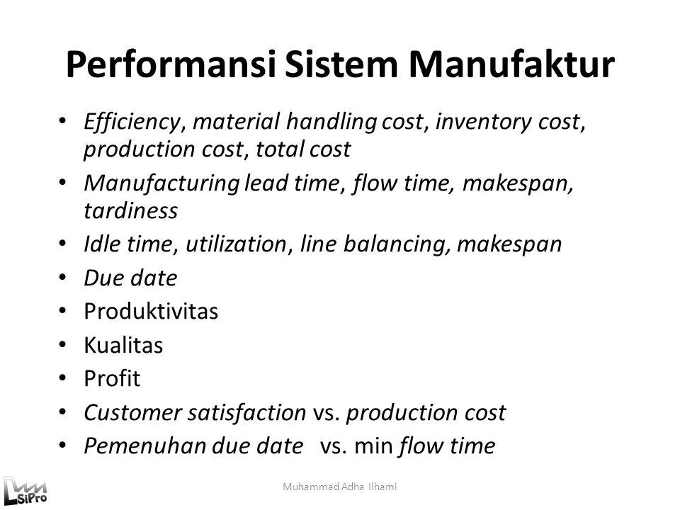 Fokus Peluang Perbaikan dalam Sistem Manufaktur (2) Muhammad Adha Ilhami Aspek Perancangan/Keputusan Strategis: 1.Pemilihan Sistem Manufaktur: FS, JS,