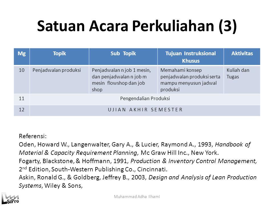 Ilustrasi Proses Produksi Muhammad Adha Ilhami 3'5'3' t = 8 38 delay Inventori WIP