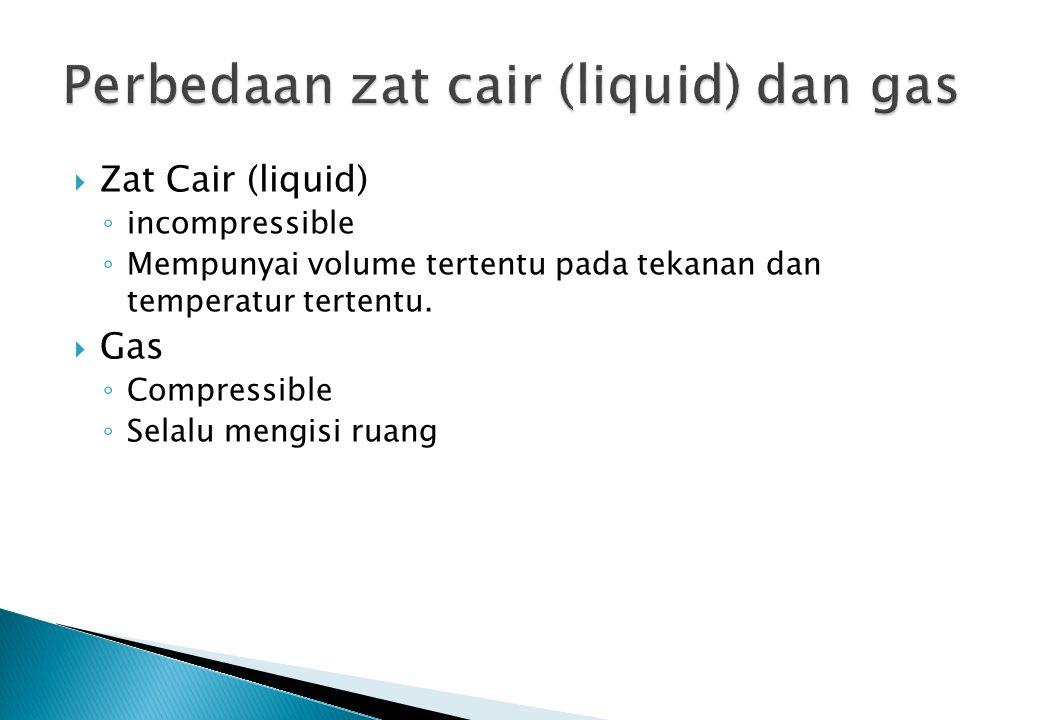  Newtonian fluid: fluida dengan  konstan  Plastis,  = A + B (du/dy) n.