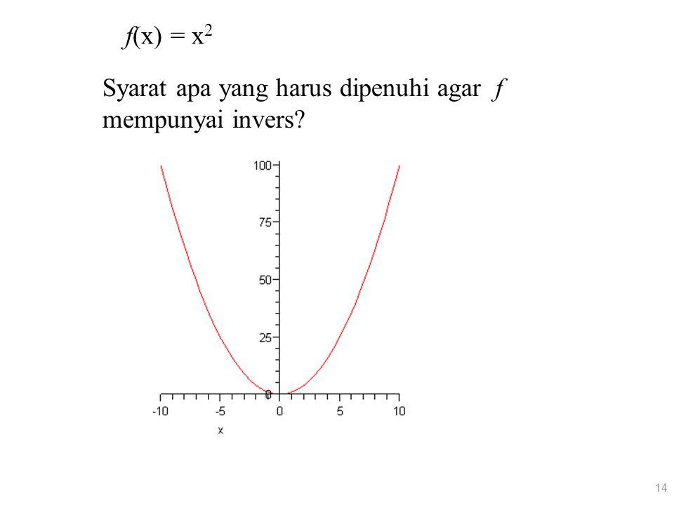 f(x) = x 2 Syarat apa yang harus dipenuhi agar f mempunyai invers? 14