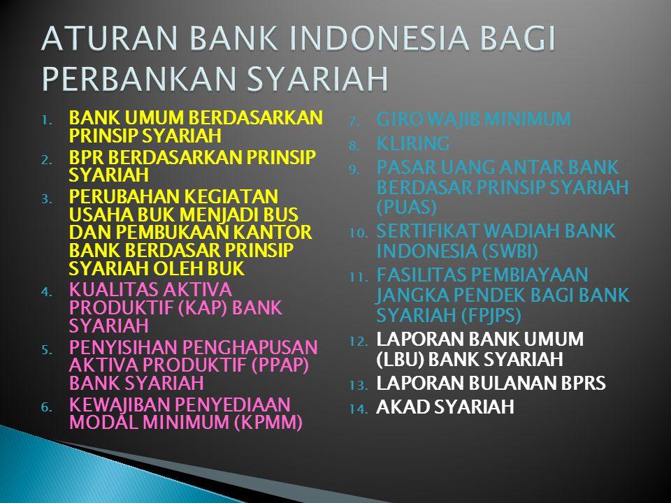 1. BANK UMUM BERDASARKAN PRINSIP SYARIAH 2. BPR BERDASARKAN PRINSIP SYARIAH 3. PERUBAHAN KEGIATAN USAHA BUK MENJADI BUS DAN PEMBUKAAN KANTOR BANK BERD