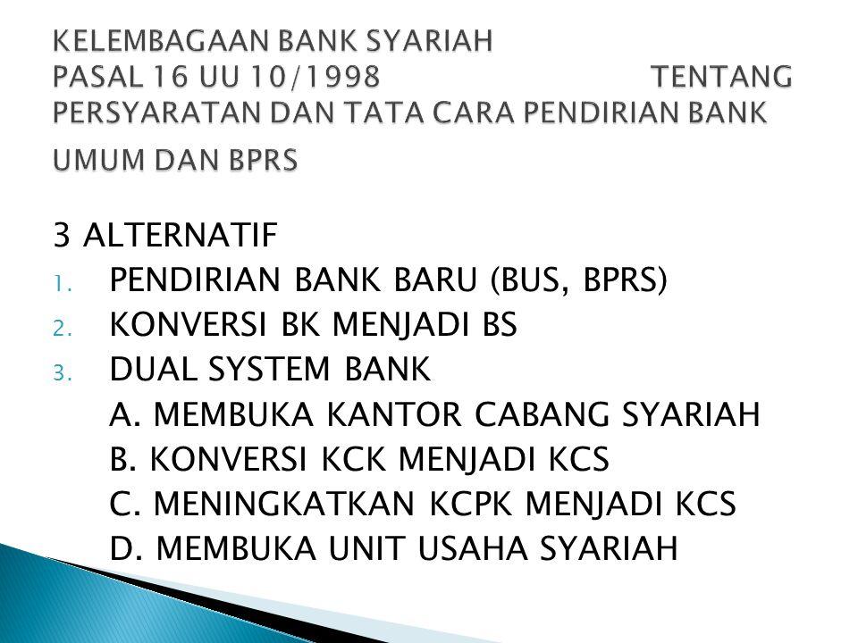 3 ALTERNATIF 1. PENDIRIAN BANK BARU (BUS, BPRS) 2. KONVERSI BK MENJADI BS 3. DUAL SYSTEM BANK A. MEMBUKA KANTOR CABANG SYARIAH B. KONVERSI KCK MENJADI