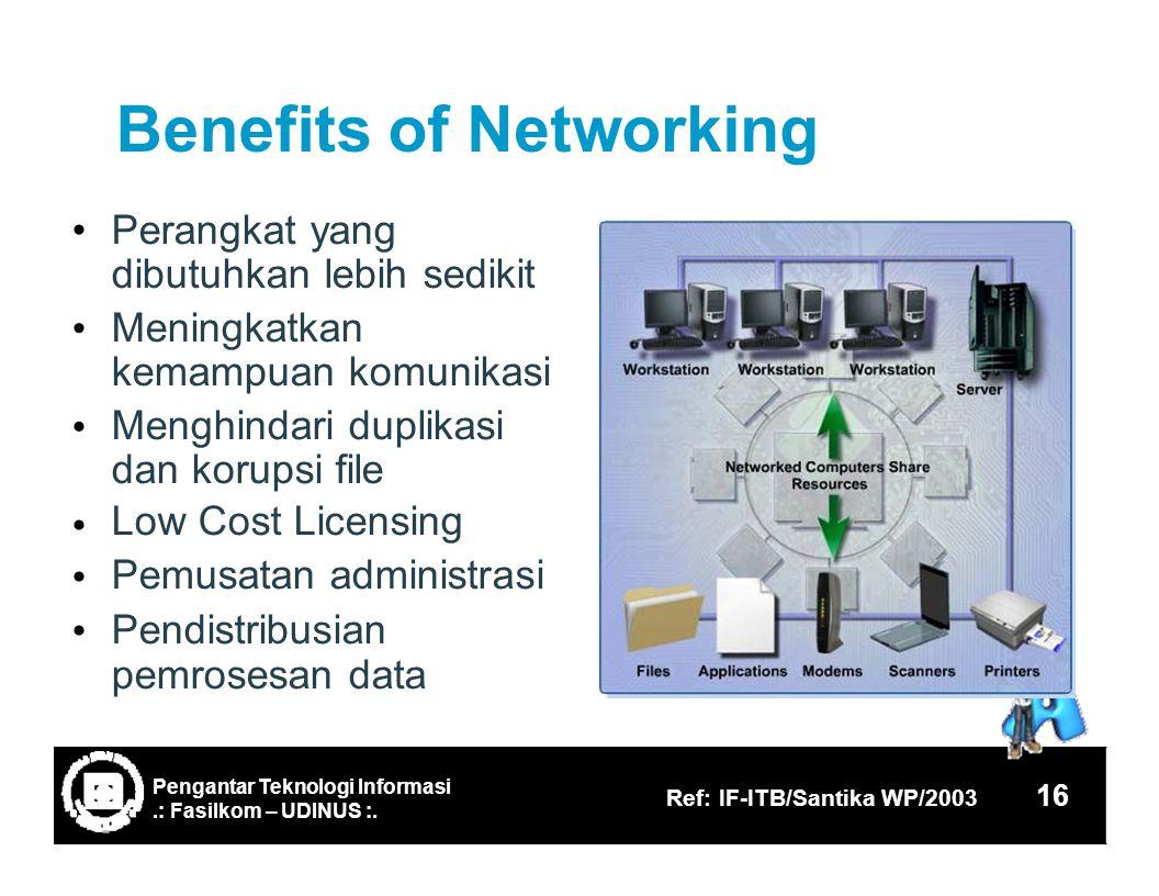BenefitsofNetworking Perangkat yang dibutuhkan lebih sedikit Meningkatkan kemampuan komunikasi Menghindari duplikasi dan korupsi file Low Cost Licensing Pemusatan administrasi Pendistribusian pemrosesan data 16 Ref: IF-ITB/Santika WP/2003.: Fasilkom – UDINUS :.