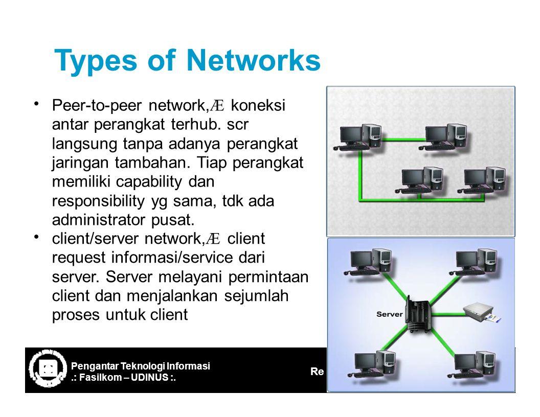 f: IF-ITB/Santika WP/2003 18 Types ofNetworks Peer-to-peer network, Æ koneksi antar perangkat terhub.