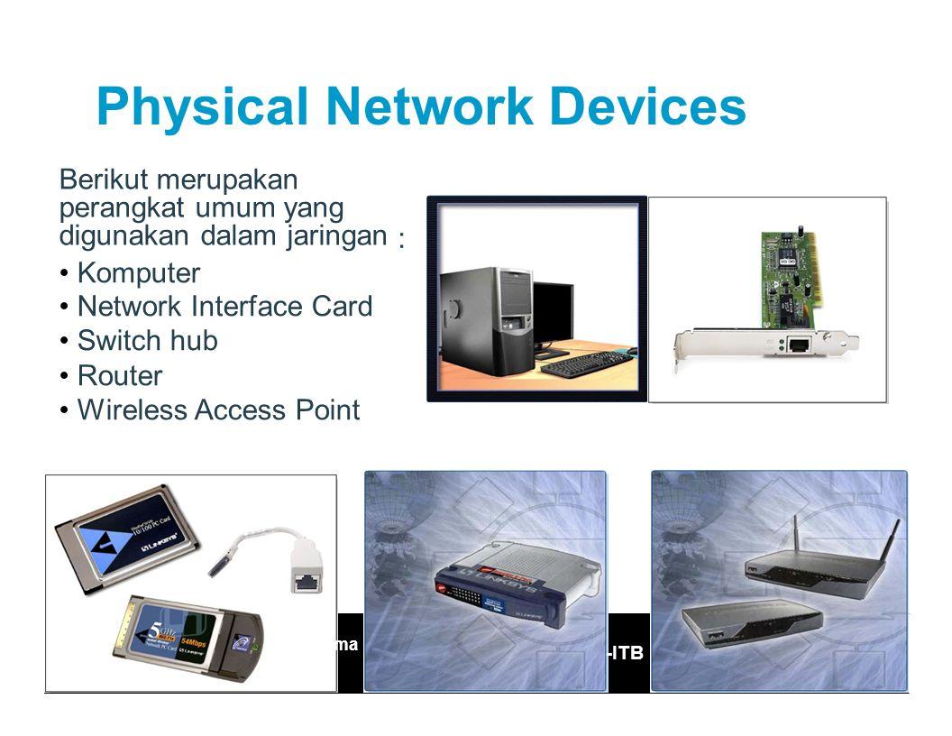 Pengantar Teknologi Infor.: Fasilkom – UDINUS :.