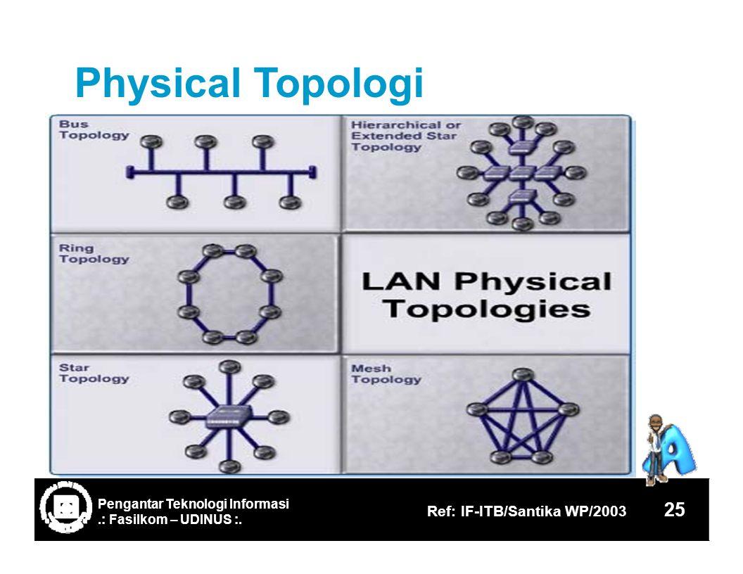 PhysicalTopologi 25 Ref: IF-ITB/Santika WP/2003.: Fasilkom – UDINUS :.
