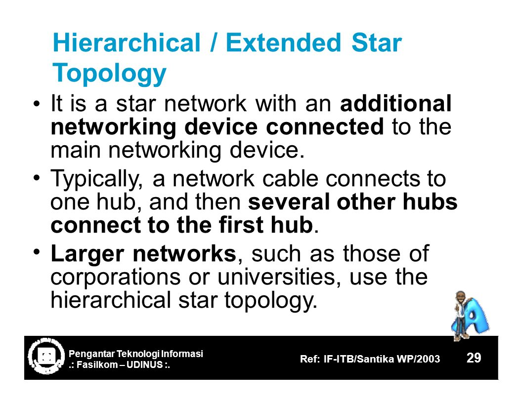 Hierarchical / Extended Star Topology Itis a star network with an additional networking device connected to the main networking device.
