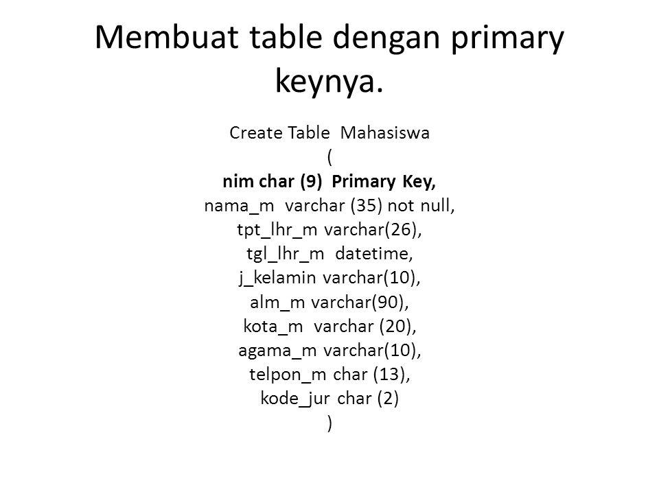 Membuat table dengan primary keynya. Create Table Mahasiswa ( nim char (9) Primary Key, nama_m varchar (35) not null, tpt_lhr_m varchar(26), tgl_lhr_m